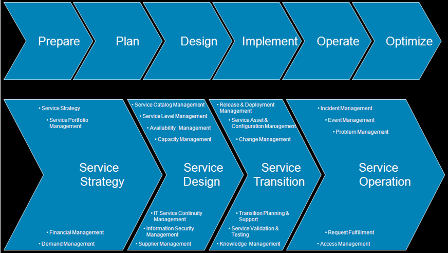 vlan work diagram with visio  vlan  get free image about