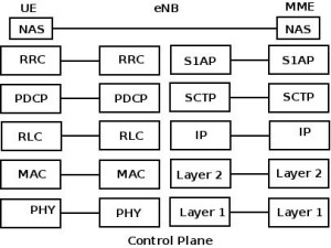stack_control2