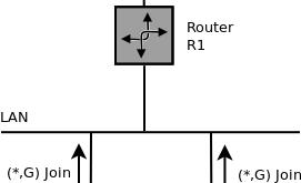 explicit-tracking-igmp-1