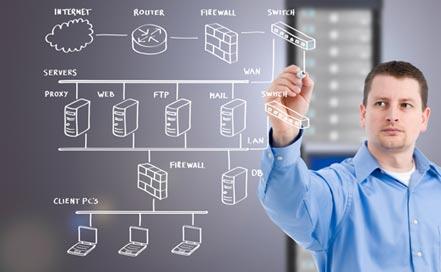 Prepare Cisco Certification