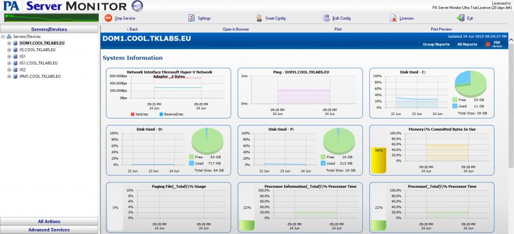 Monitoring details for server DOM1 (domain controller)