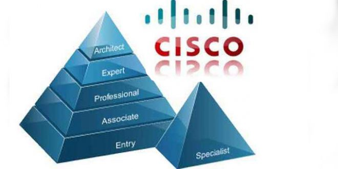 The practical guide to Cisco Career Certification Programs