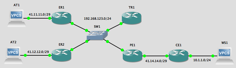 How to configure Remotely Triggered Black Hole routing to