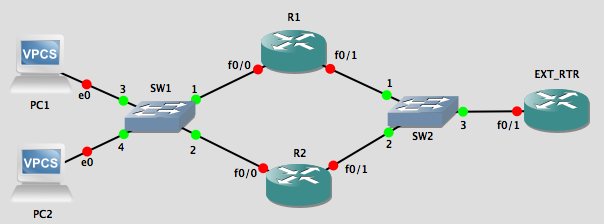 HSRP configuration on Cisco: from Basic to Advanced