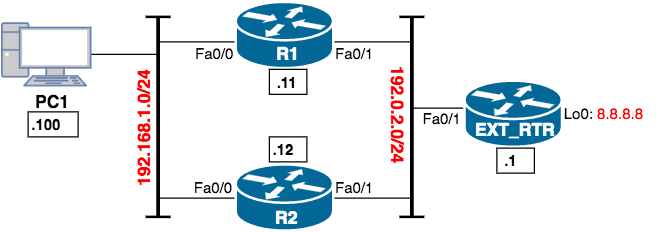 HSRP configuration on Cisco: from Basic to Advanced - RouterFreak