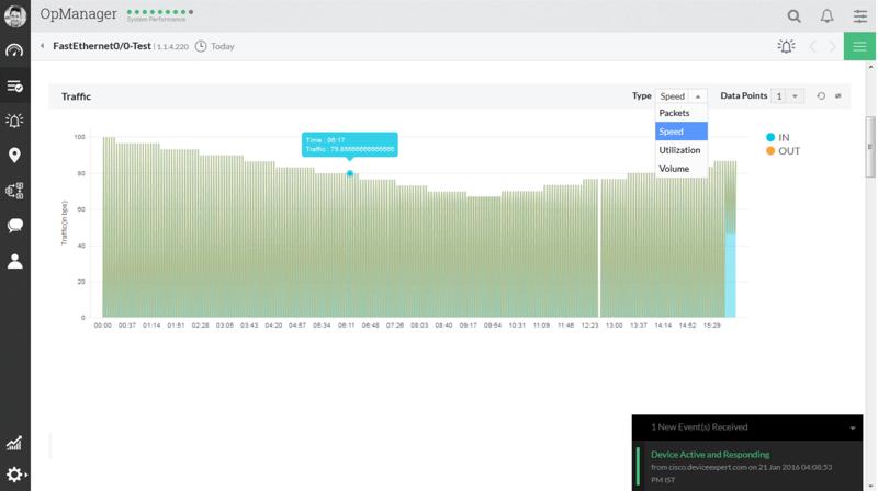 opmanager-bandwidth