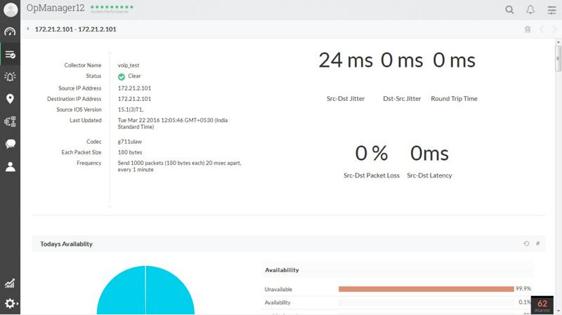 opmanager-voip