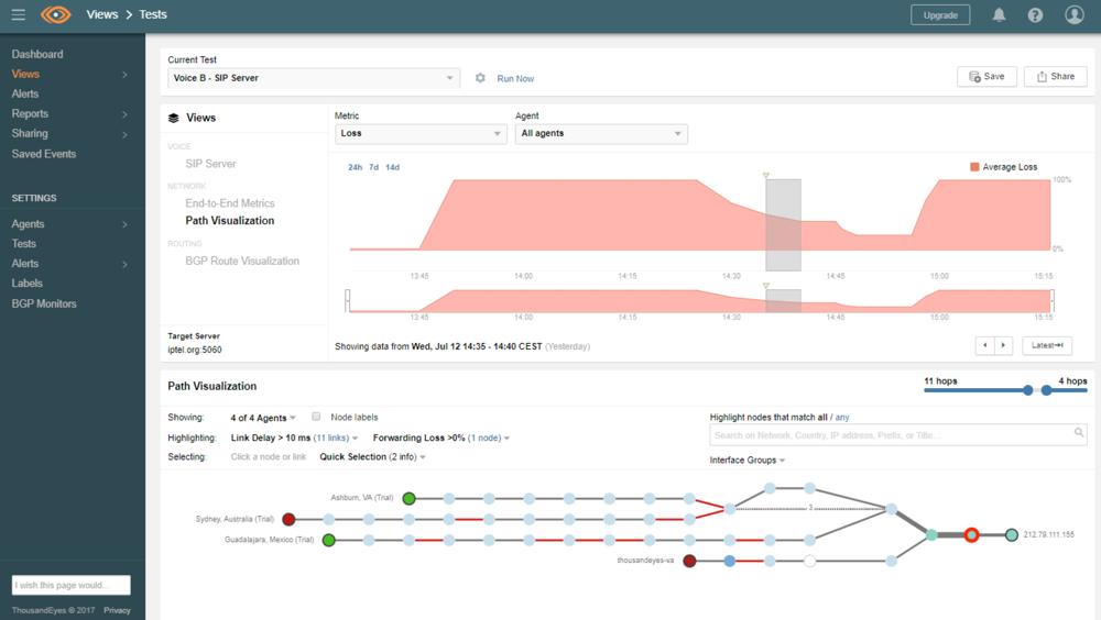ThousandEyes Voice SIP Server Path Visualization