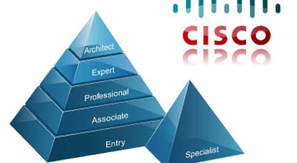 The 4 Steps to pass Cisco Certification Exams