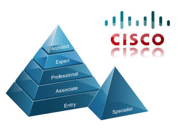 The 4 Steps to pass Cisco Certification Exams - RouterFreak