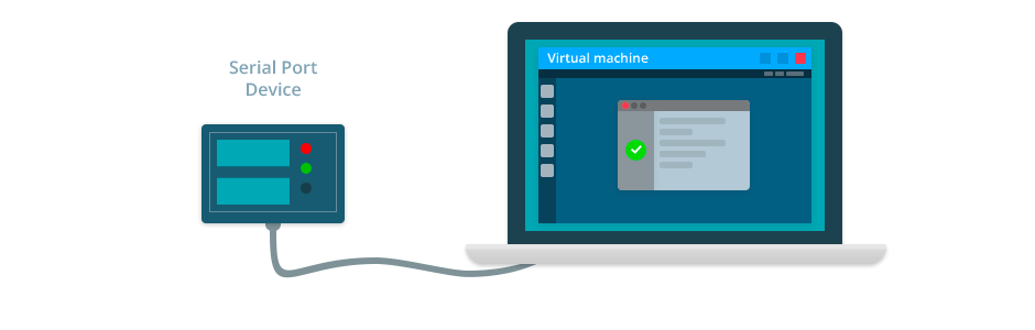 Port virtualization - remote device